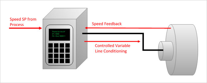 VFD control