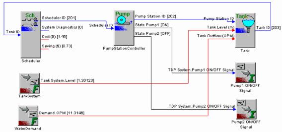 MANTRA TDP Diagram